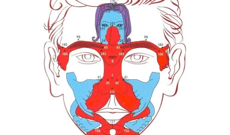 Phương pháp diện chẩn điều trị viêm amidan