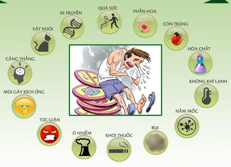 Có nhiều nguyên nhân khác nhau gây nên bệnh