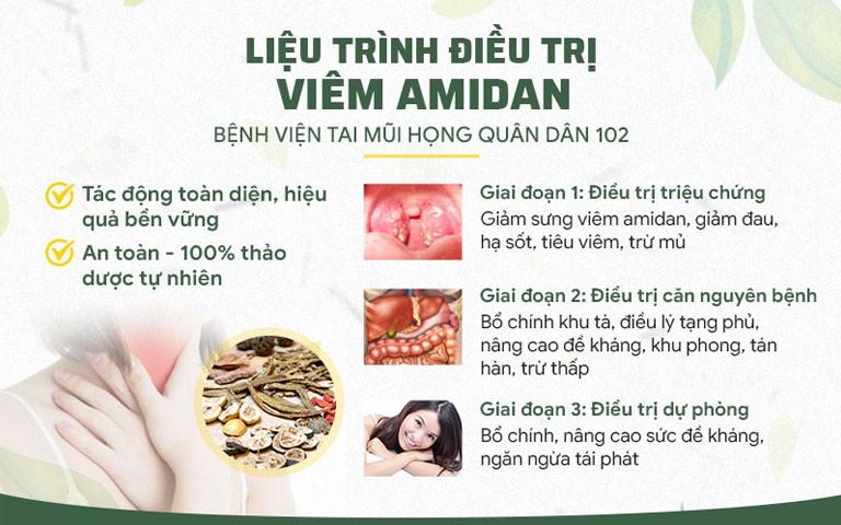 Liệu trình chữa viêm amidan của bệnh viện Tai mũi họng Quân dân 102