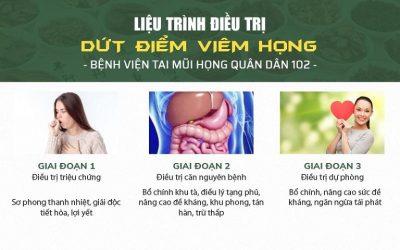 Liệu trình điều trị viêm họng từ Bệnh viện Quân dân