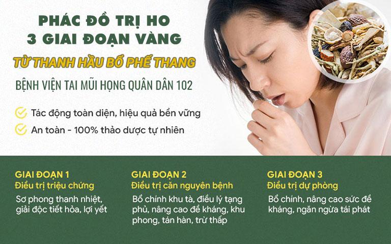 Phác đồ điều trị ho 3 giai đoạn từ Thanh Hầu Bổ Phế Thang
