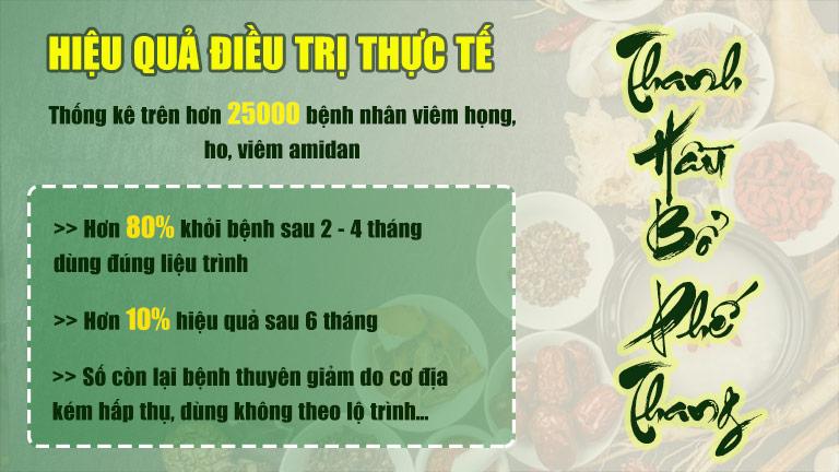 Kết quả kiểm nghiệm thực tế Thanh Hầu Bổ Phế Thang