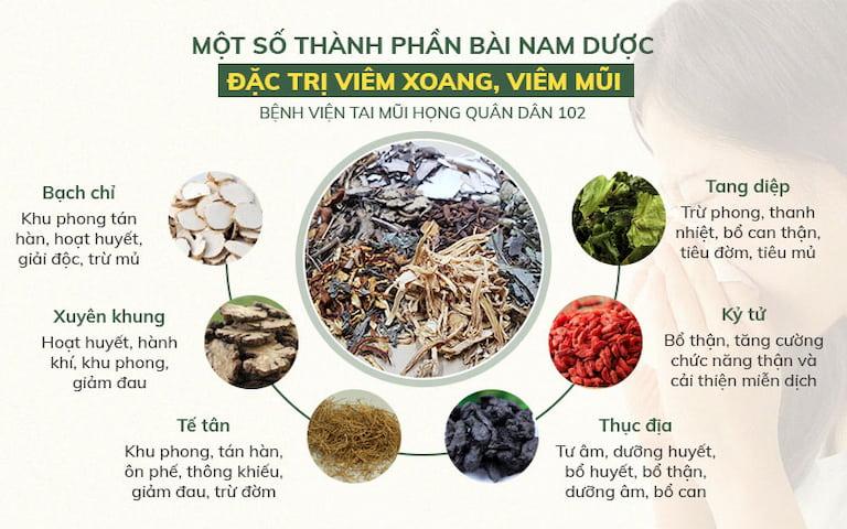 Một số loại thảo dược được sử dụng trong bài thuốc