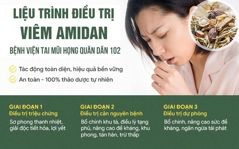 Liệu trình điều trị viêm amidan Bệnh viện Tai mũi họng Quân dân 102