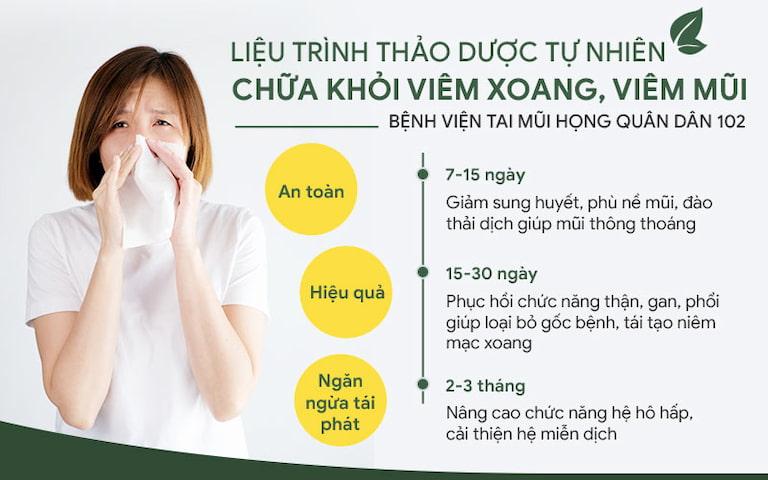 Liệu trình chung điều trị viêm xoang tại Bệnh viện Tai Mũi Họng Quân dân 102