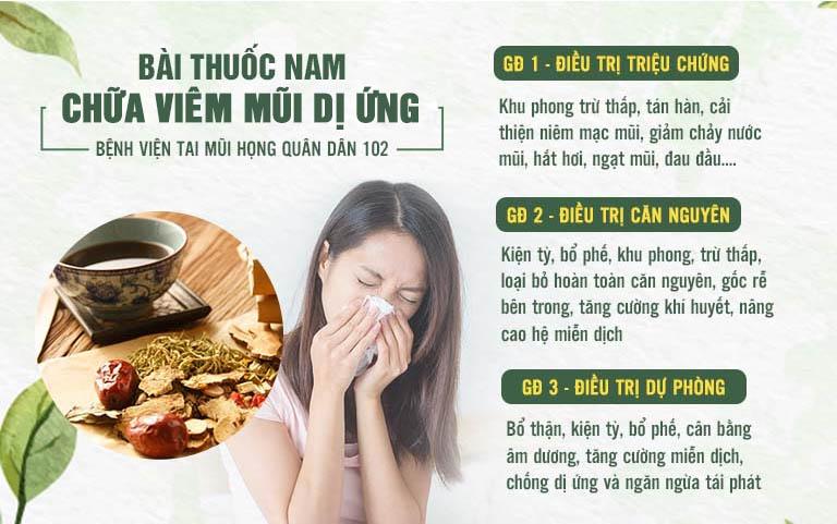 Phác đồ chữa viêm mũi dị ứng tại bệnh viện Tai Mũi Họng Quân dân 102