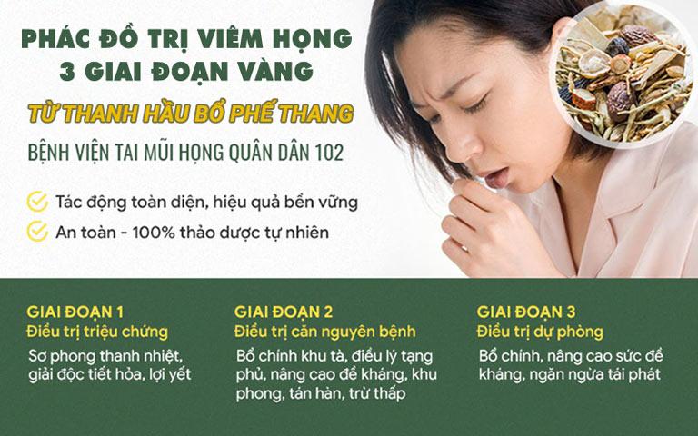 Phác đồ trị viêm họng được tối ưu thành 3 giai đoạn nhỏ