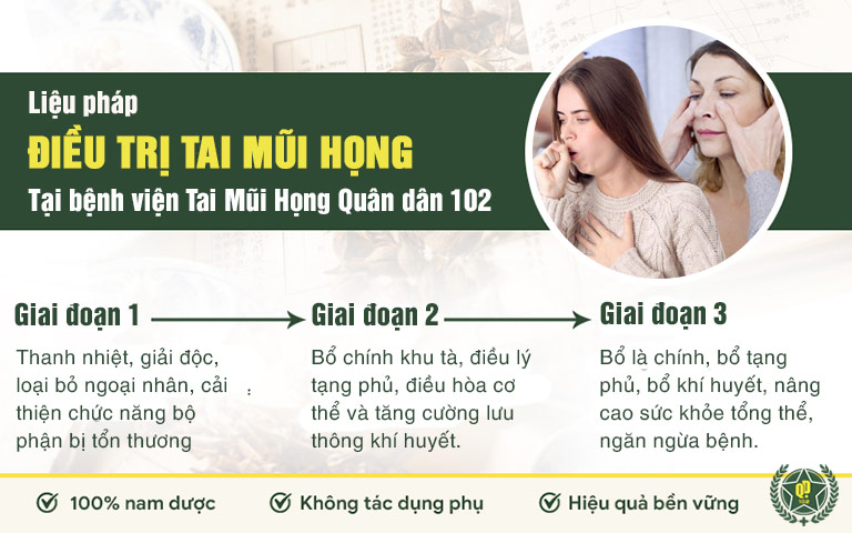Bài thuốc điều trị viêm họng phù nề tại Quân dân 102